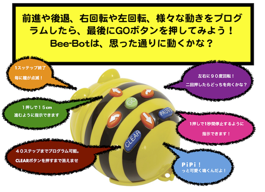 Bee-Bot ビーボット プログラミングロボット